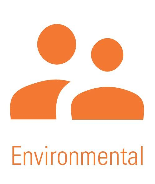 Environmental Well-Being